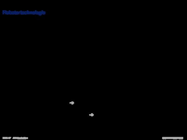Gebiete der KI Robotertechnologie