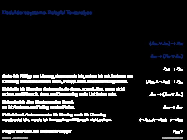 Gebiete der KI Deduktionssysteme. Beispiel Textanalyse