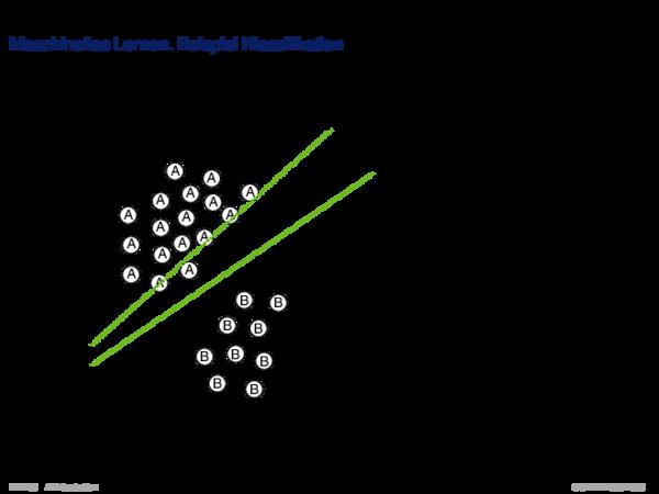 Gebiete der KI Maschinelles Lernen. Beispiel Klassifikation