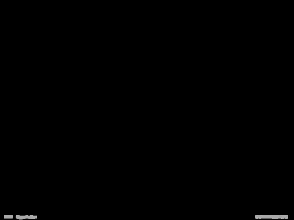 Modellierung wissensintensiver Probleme Benno Stein