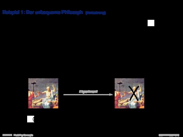 Modellieren zum Schlussfolgern Beispiel 1: Der unbequeme Philosoph