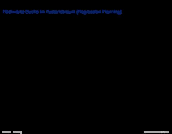 Suche im Zustandsraum Rückwärts-Suche im Zustandsraum (Regression Planning)