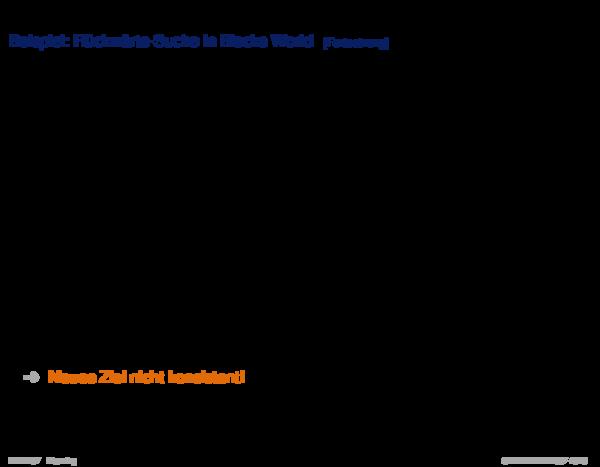 Suche im Zustandsraum Beispiel: Rückwärts-Suche in Blocks World