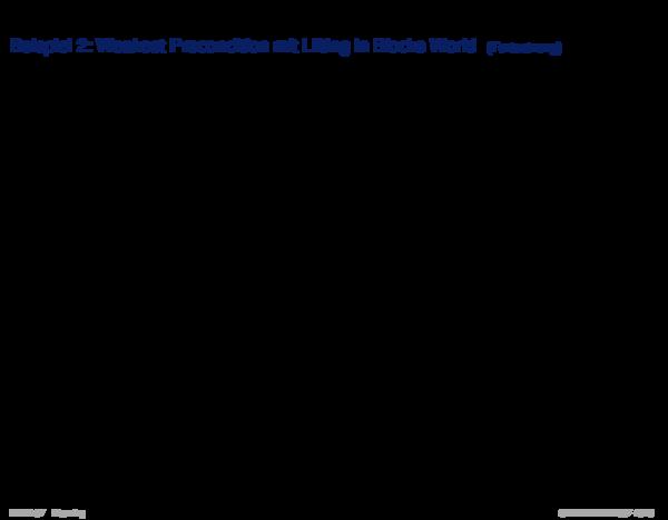 Suche im Zustandsraum Beispiel 2: Weakest Precondition mit Lifting in Blocks World