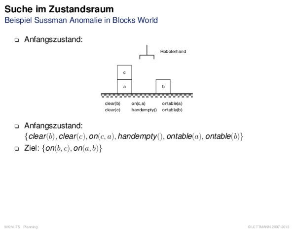 Suche im Zustandsraum Beispiel Sussman Anomalie in Blocks World