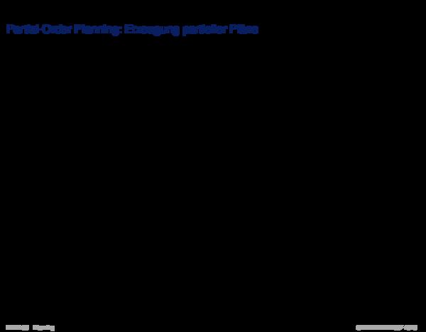 Suche im Planraum Partial-Order Planning: Erzeugung partieller Pläne