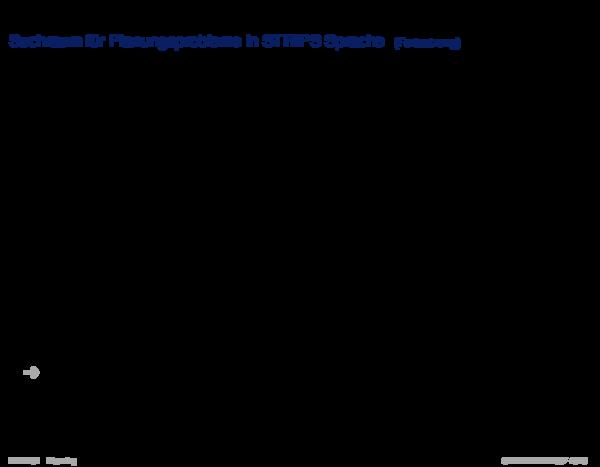 Wissensrepräsentation Suchraum für Planungsprobleme in STRIPS Sprache