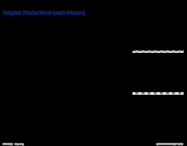 Wissensrepräsentation Beispiel: Blocks World (nach Nilsson)