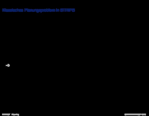 Wissensrepräsentation Klassisches Planungsproblem in STRIPS