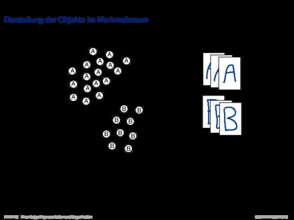 Wissensrepräsentation in der Klassifikation Darstellung der Objekte im Merkmalsraum