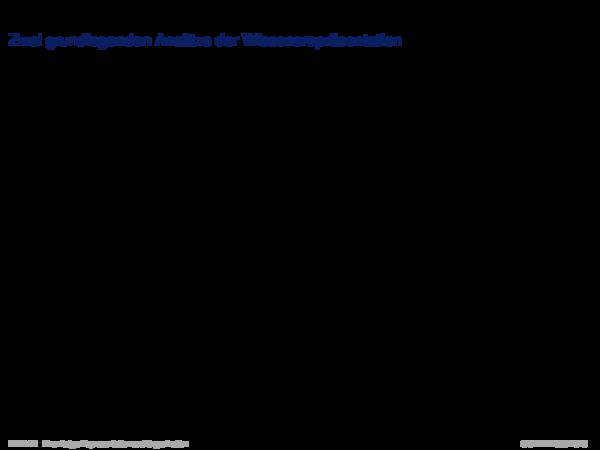 Symbolisch versus subsymbolisch Zwei grundlegenden Ansätze der Wissensrepräsentation