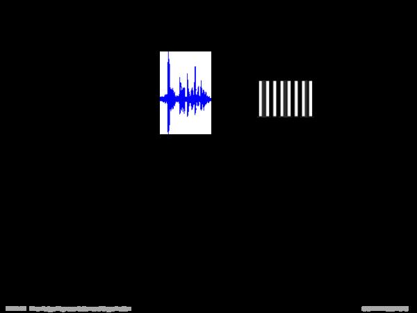 Symbolisch versus subsymbolisch Akustische Repräsentation eines gesprochenen Symbols: