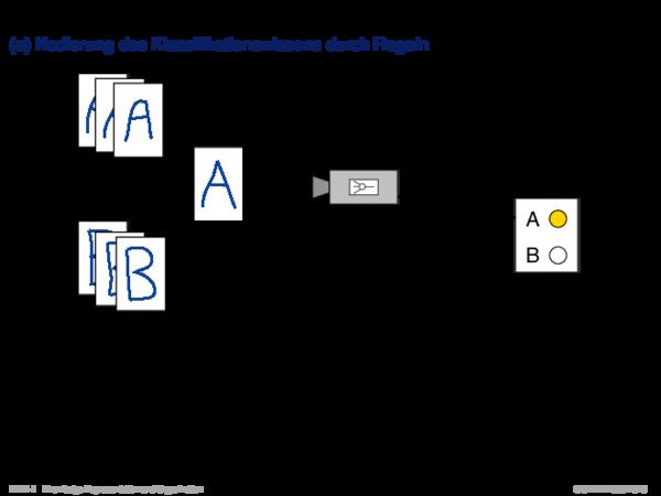 Wissensrepräsentation in der Klassifikation (a) Kodierung des Klassifikationswissens durch Regeln