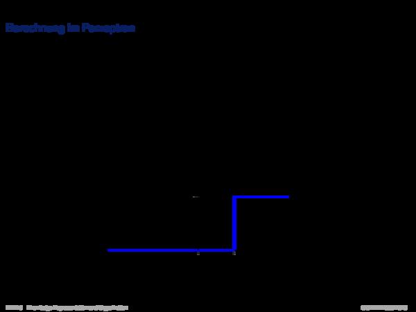 Wissensrepräsentation in der Klassifikation Berechnung im Perzeptron