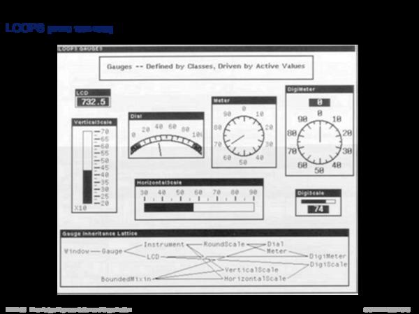 Erstellung wissensbasierter Systeme LOOPS