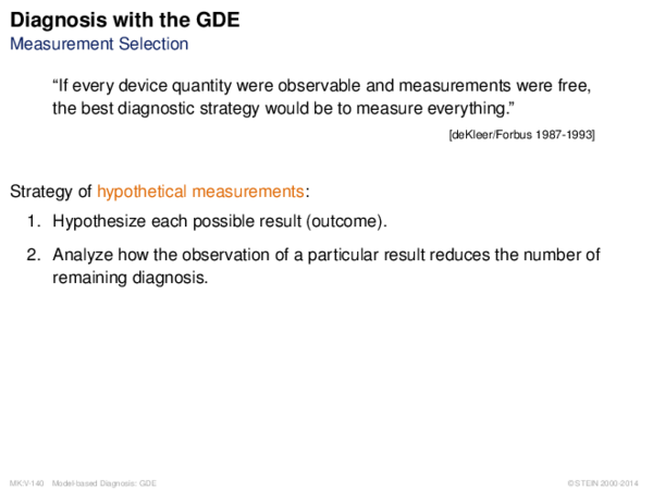 Diagnosis with the GDE Measurement Selection
