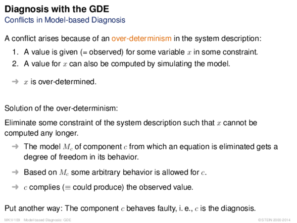 Diagnosis with the GDE Conflicts in Model-based Diagnosis