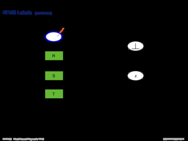 Assumption-Based TMS ATMS Labels