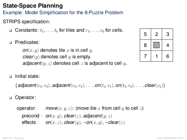 State-Space Planning Example: Model Simplification for the 8-Puzzle Problem