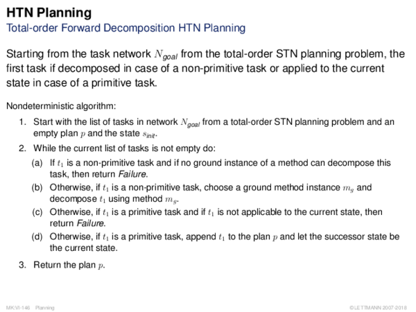 HTN Planning Total-order Forward Decomposition HTN Planning
