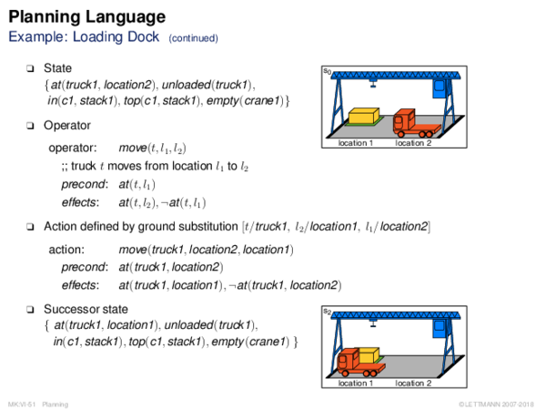 Planning Language Example: Loading Dock