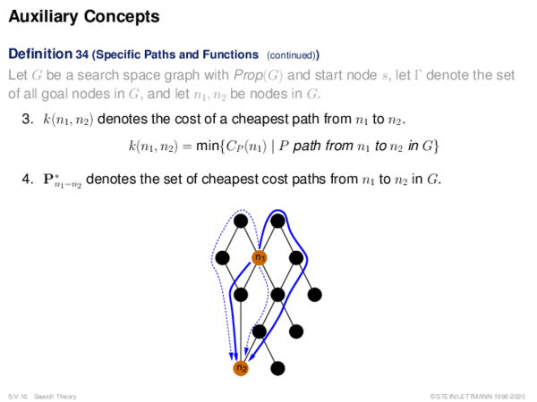 Auxiliary Concepts Definition 34 (Specific Paths and Functions