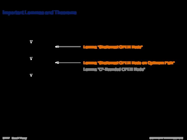 Roadmap Important Lemmas and Theorems