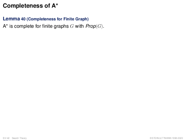 Completeness of A* Lemma 40 (Completeness for Finite Graph)