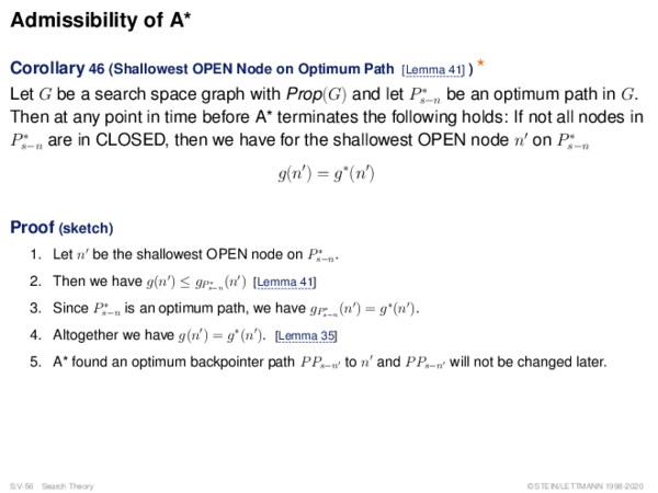 Admissibility of A* Corollary 46 (Shallowest OPEN Node on Optimum Path