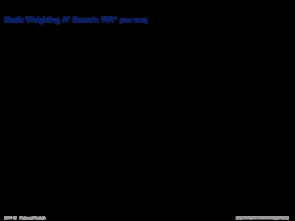 ε-Admissible Speedup Versions of A* Static Weighting A* Search: WA*