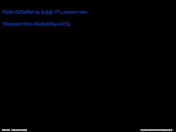 ε-Admissible Speedup Versions of A* Node Selection by hF (n): A*ε