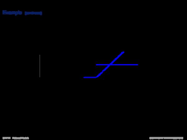 Risk Measures Theorem 77 (δ-Risikozulässigkeit von R*δ )
