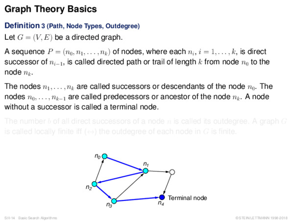 Graph Search Basics Definition 3 (Directed Graph)