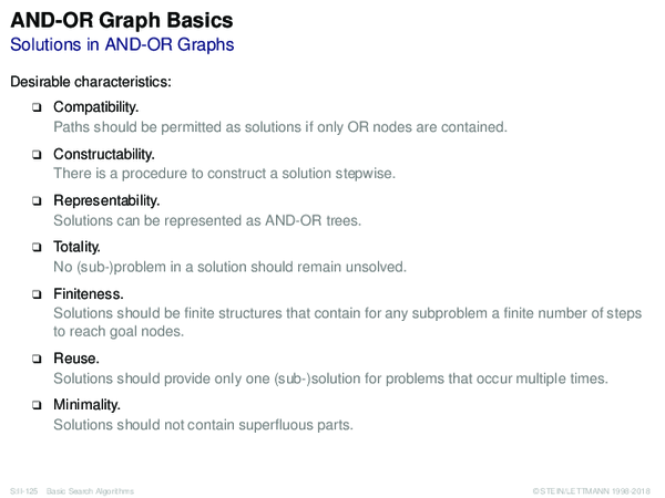 AND-OR Graph Basics Solutions in AND-OR Graphs