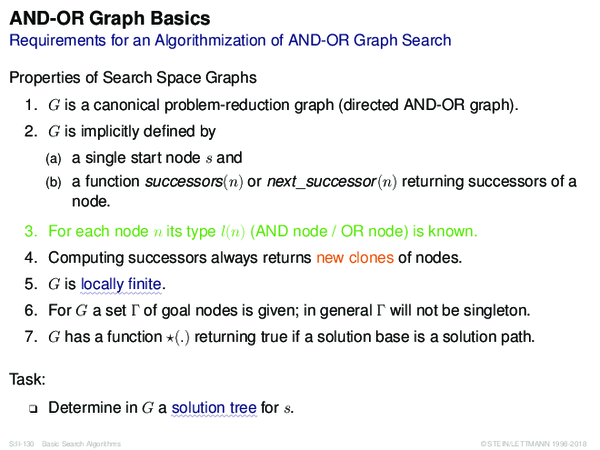 AND-OR Graph Basics Requirements for an Algorithmization of AND-OR Graph Search
