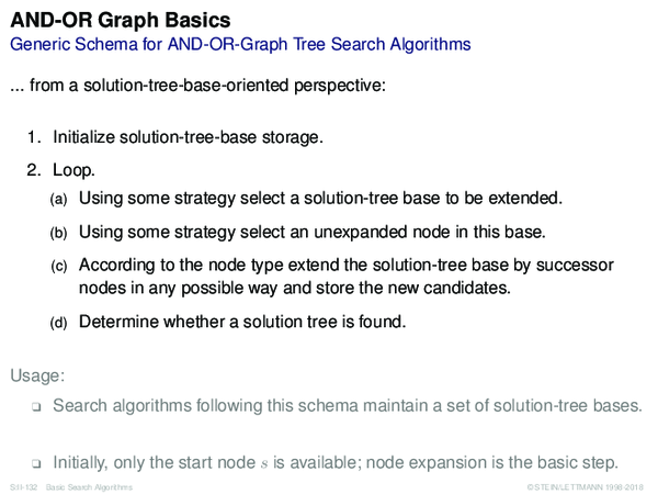 AND-OR Graph Basics Generic Schema for AND-OR-Graph Tree Search Algorithms