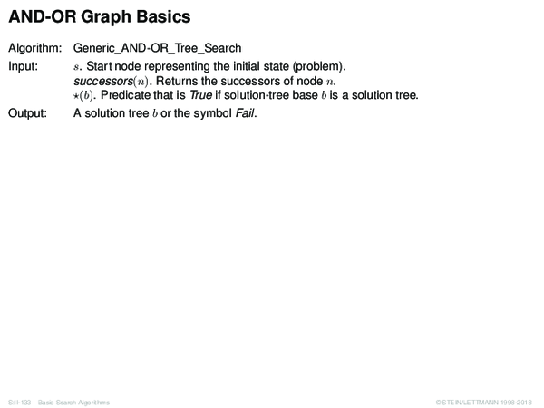 AND-OR Graph Basics Algorithm:
