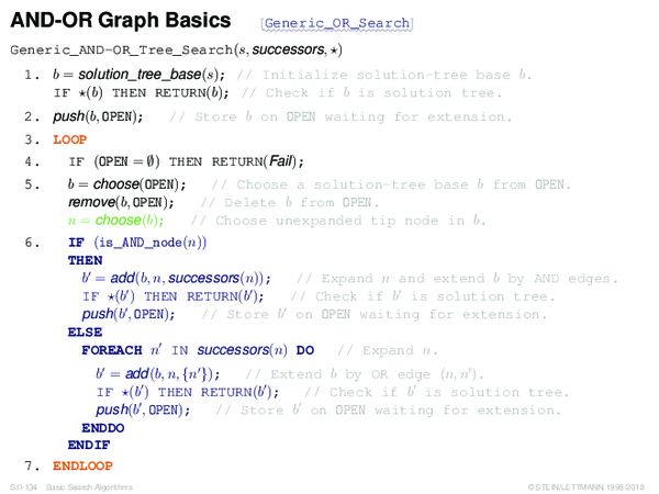 AND-OR Graph Basics