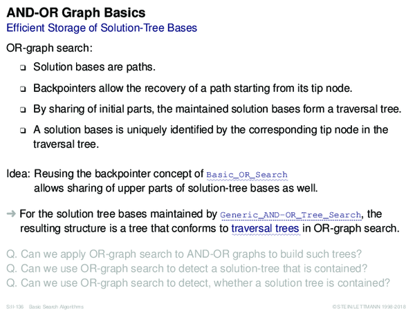 AND-OR Graph Basics Efficient Storage of Solution-Tree Bases
