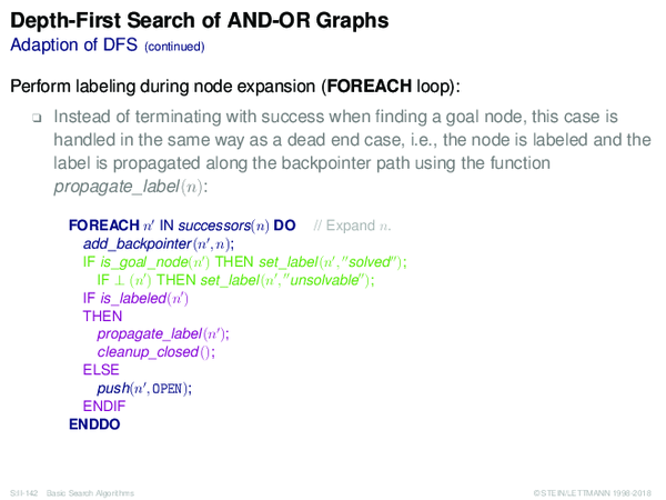 Depth-First Search of AND-OR Graphs Adaption of DFS