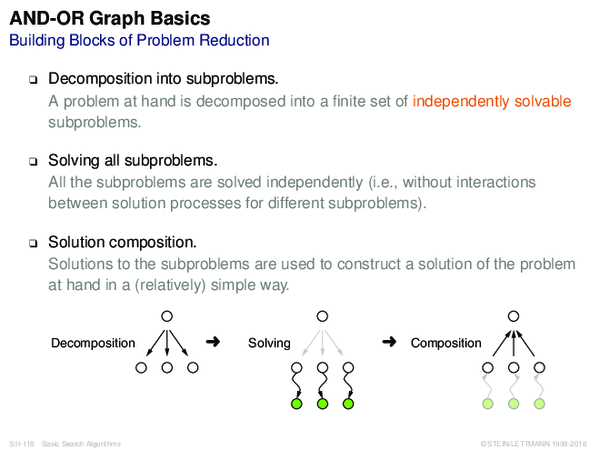 AND-OR Graph Basics Building Blocks of Problem Reduction