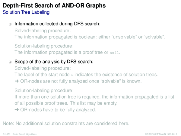 Depth-First Search of AND-OR Graphs Solution Tree Labeling