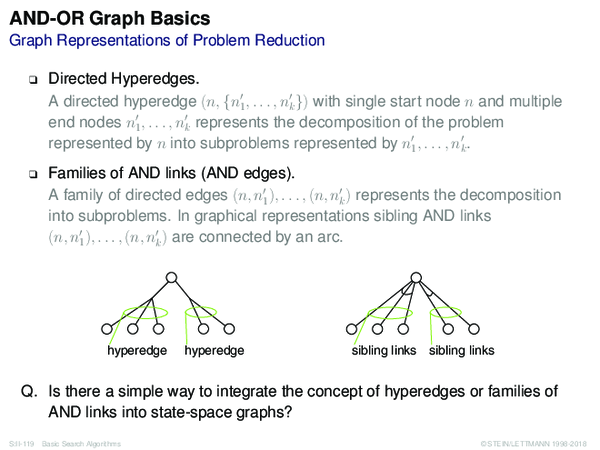 AND-OR Graph Basics Graph Representations of Problem Reduction