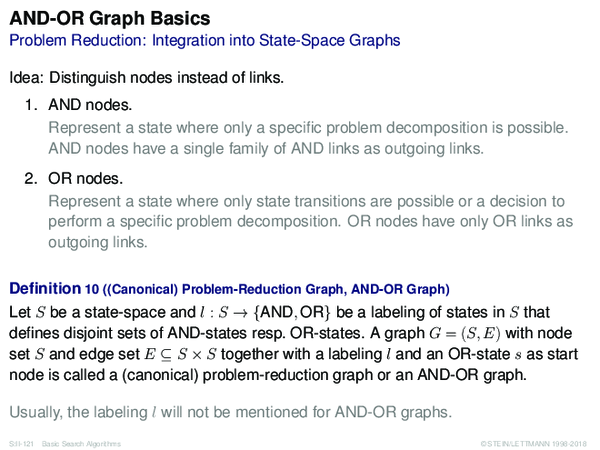 AND-OR Graph Basics Problem Reduction: Integration into State-Space Graphs