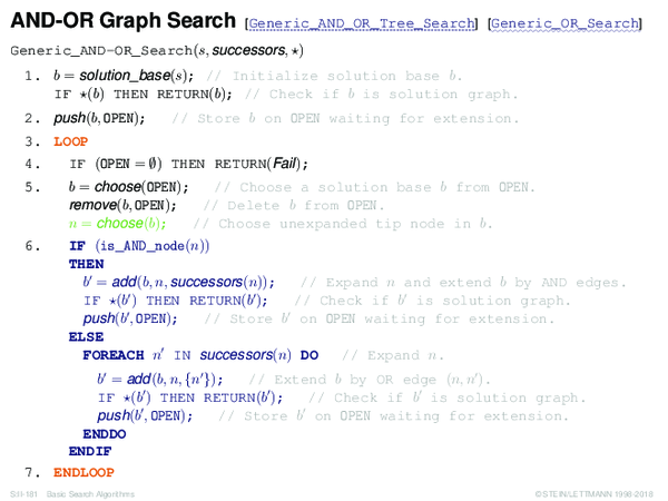 AND-OR Graph Search