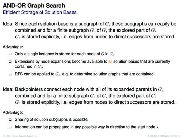 AND-OR Graph Search Efficient Storage of Solution Bases