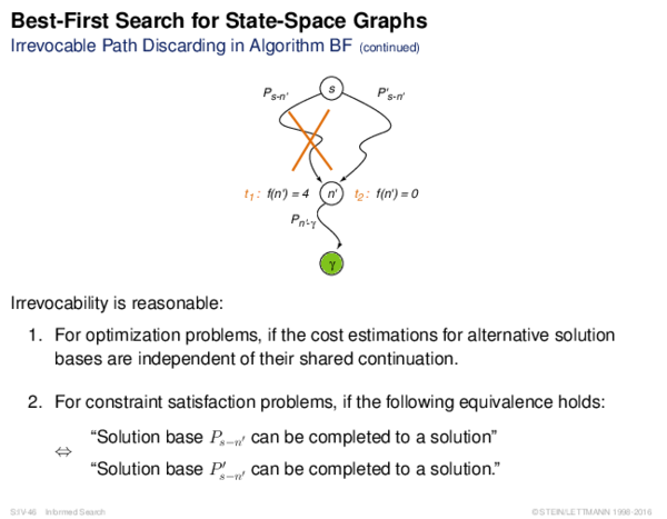 Best-First Search for State-Space Graphs Irrevocable Path Discarding in Algorithm BF