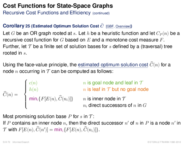 Cost Functions Illustration of CH for AND-OR Graphs