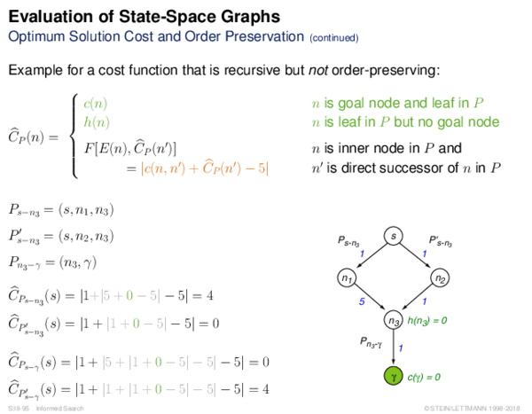 Evaluation of AND-OR Graphs Relation to the Algorithm GBF