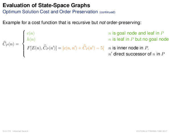 Evaluation of State-Space Graphs Optimum Solution Cost and Order Preservation
